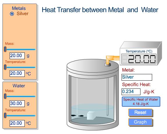 heat x-fer