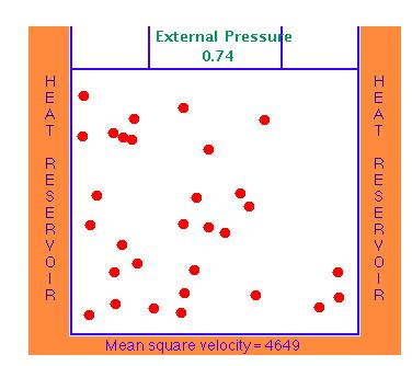 Pressure-Temp